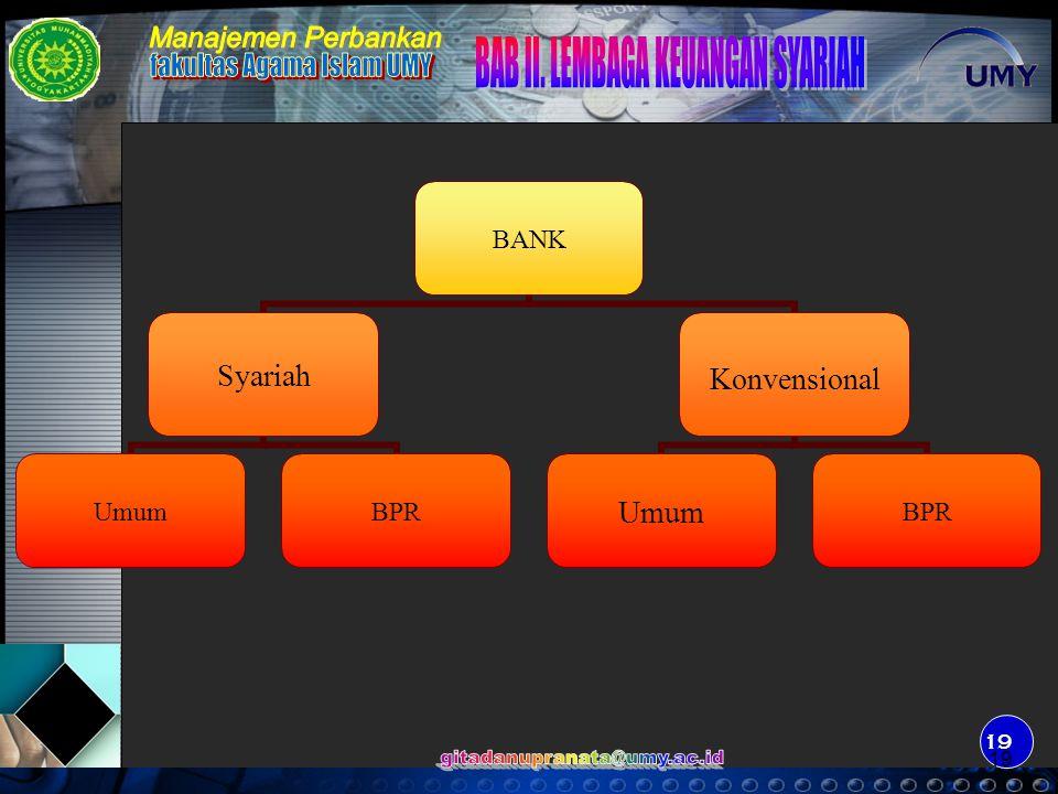 20 BANK X Kantor Cabang Syariah Kantor Cabang Konvensional