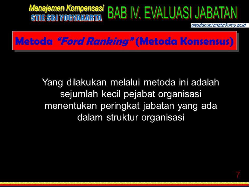 """7 Metoda """"Ford Ranking"""" (Metoda Konsensus) Yang dilakukan melalui metoda ini adalah sejumlah kecil pejabat organisasi menentukan peringkat jabatan yan"""