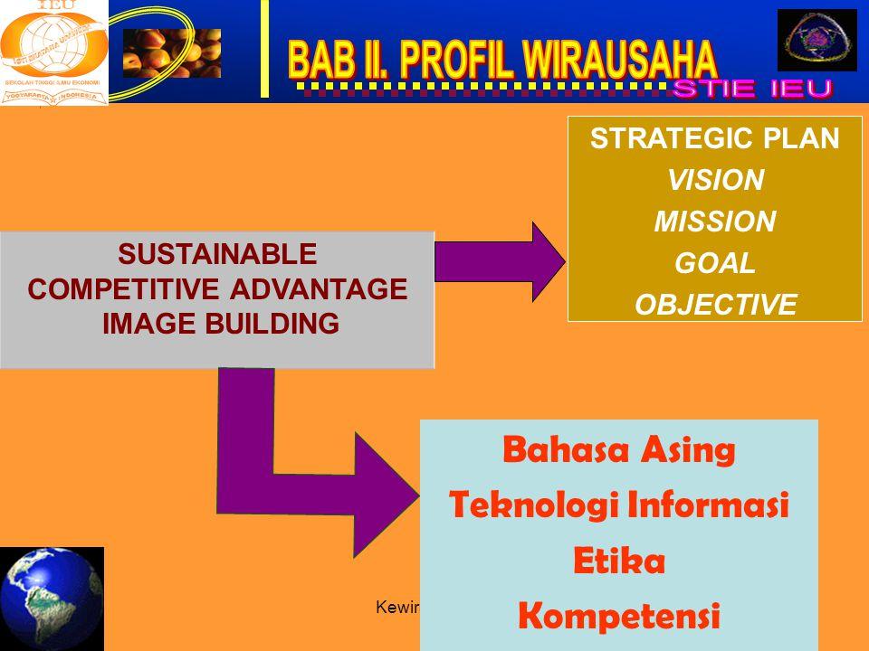 Kewirausahaan10 SUSTAINABLE COMPETITIVE ADVANTAGE IMAGE BUILDING STRATEGIC PLAN VISION MISSION GOAL OBJECTIVE Bahasa Asing Teknologi Informasi Etika K
