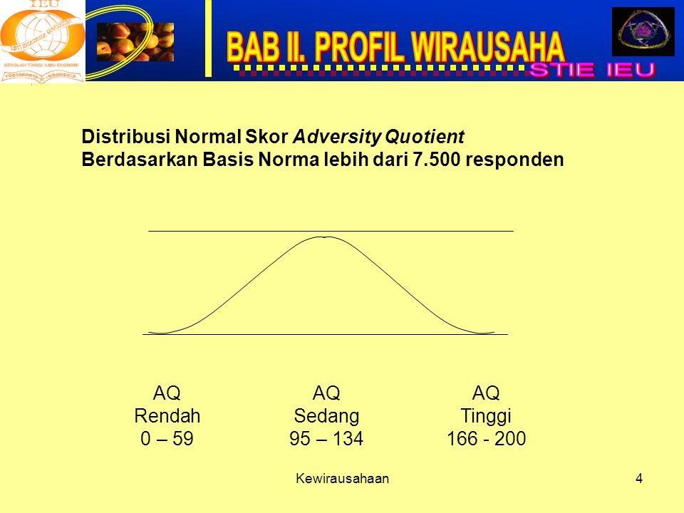 Kewirausahaan4 Distribusi Normal Skor Adversity Quotient Berdasarkan Basis Norma lebih dari 7.500 responden AQAQAQ RendahSedangTinggi 0 – 5995 – 13416