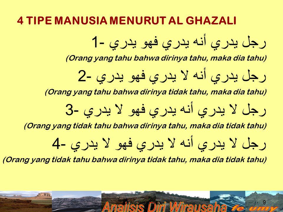 Kewirausahaan9 4 TIPE MANUSIA MENURUT AL GHAZALI 1-رجل يدري أنه يدري فهو يدري (Orang yang tahu bahwa dirinya tahu, maka dia tahu) 2-رجل يدري أنه لا يد