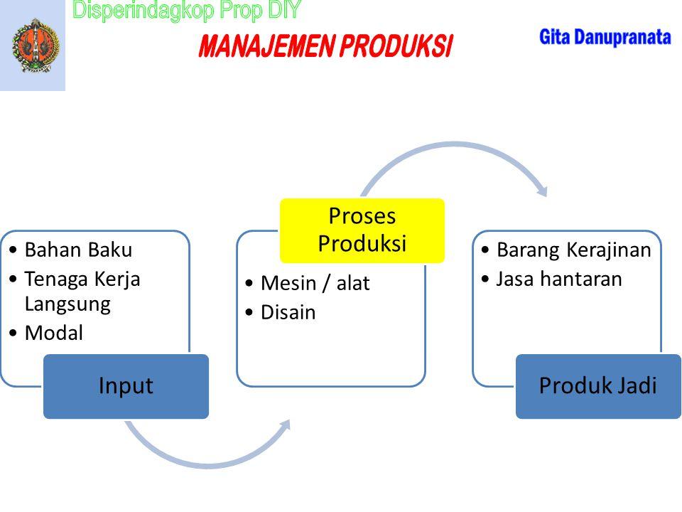 Bahan Baku Tenaga Kerja Langsung Modal Input Mesin / alat Disain Proses Produksi Barang Kerajinan Jasa hantaran Produk Jadi