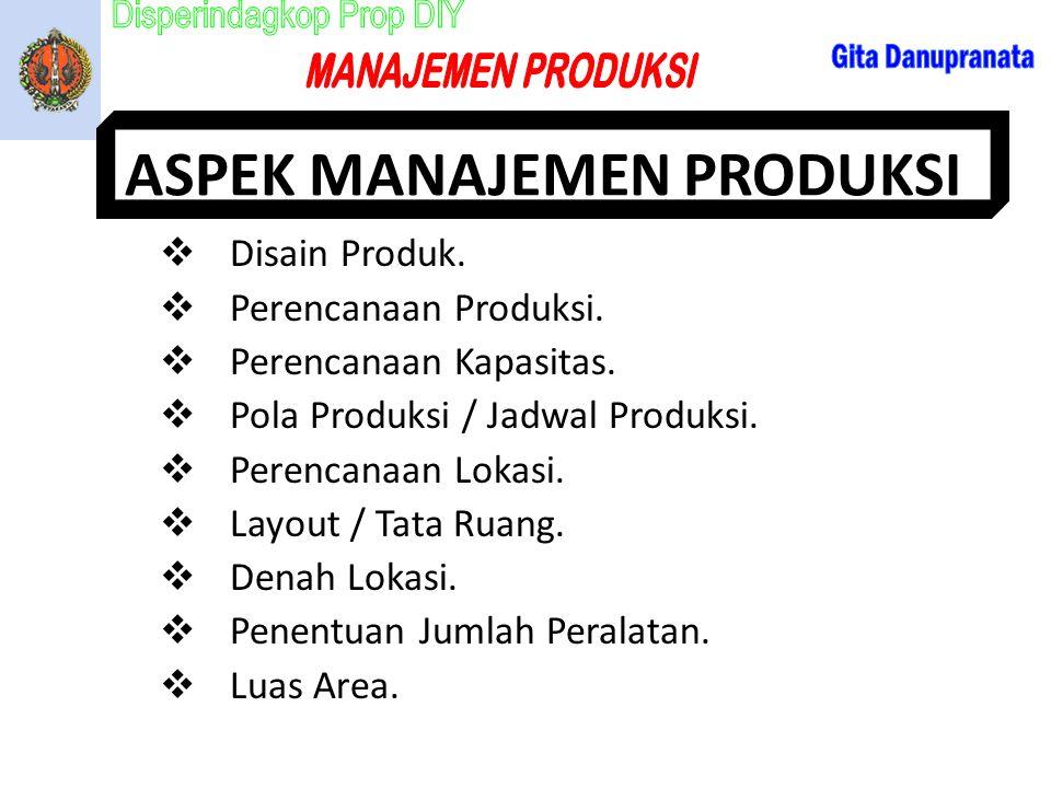 ASPEK MANAJEMEN PRODUKSI  Disain Produk.  Perencanaan Produksi.  Perencanaan Kapasitas.  Pola Produksi / Jadwal Produksi.  Perencanaan Lokasi. 