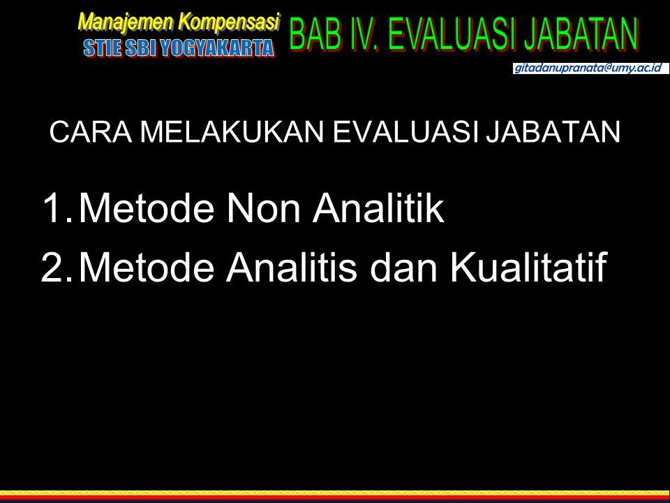 CARA MELAKUKAN EVALUASI JABATAN 1.Metode Non Analitik 2.Metode Analitis dan Kualitatif
