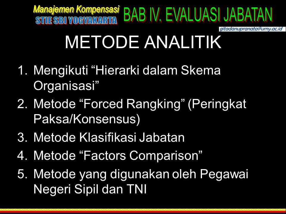 """METODE ANALITIK 1.Mengikuti """"Hierarki dalam Skema Organisasi"""" 2.Metode """"Forced Rangking"""" (Peringkat Paksa/Konsensus) 3.Metode Klasifikasi Jabatan 4.Me"""