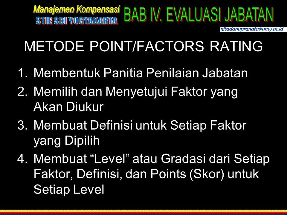 METODE POINT/FACTORS RATING 1.Membentuk Panitia Penilaian Jabatan 2.Memilih dan Menyetujui Faktor yang Akan Diukur 3.Membuat Definisi untuk Setiap Fak