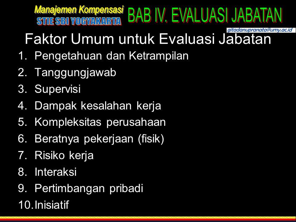 Faktor Umum untuk Evaluasi Jabatan 1.Pengetahuan dan Ketrampilan 2.Tanggungjawab 3.Supervisi 4.Dampak kesalahan kerja 5.Kompleksitas perusahaan 6.Bera