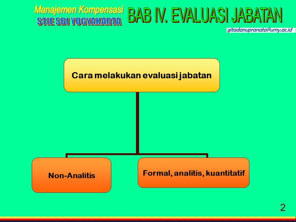 3 EVALUASI JABATAN NON ANALITIS 1.Mengikuti Hierarki dalam Skema Organisasi , 2.Metoda Forcer Ranking (Peringkat Paksa/ Konsensus), 3.Metoda Klasifikasi Jabatan, 4.Metoda Factor Comparison , 5.Metoda yang digunakan oleh Pegawai Negeri Sipil dan TNI,