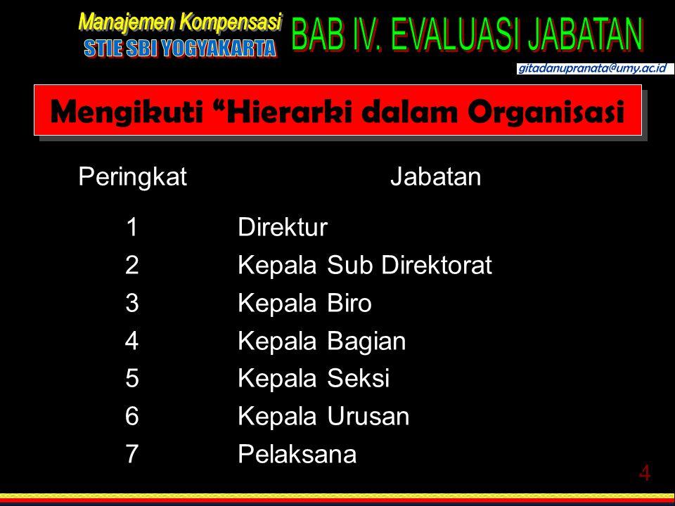 """4 Mengikuti """"Hierarki dalam Organisasi PeringkatJabatan 12345671234567 Direktur Kepala Sub Direktorat Kepala Biro Kepala Bagian Kepala Seksi Kepala Ur"""