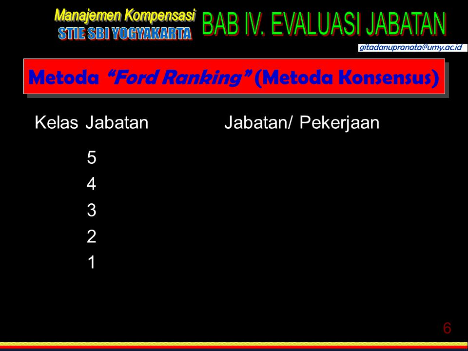 "6 Metoda ""Ford Ranking"" (Metoda Konsensus) Kelas JabatanJabatan/ Pekerjaan 5432154321"