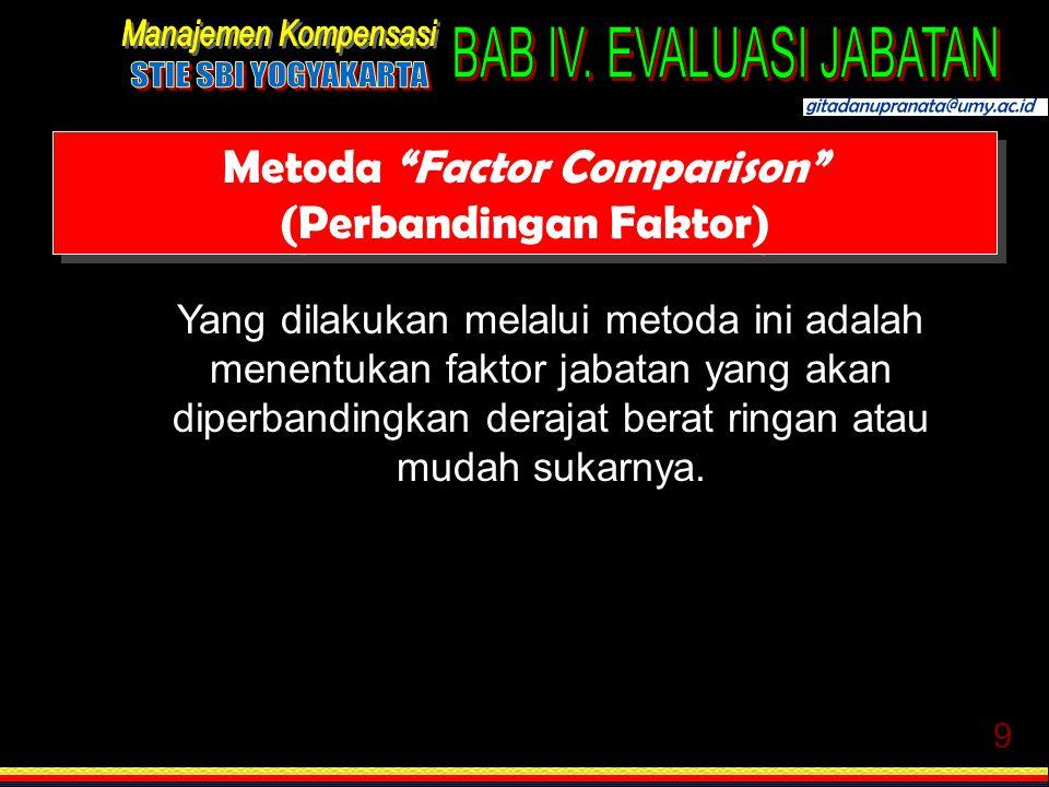 10 Metoda Factor Comparison (Perbandingan Faktor) Contoh Faktor yang dipilih : 1.Mental requirements (tuntutan terhadap mental ), 2.Skills requirements (tuntutan keterampilan), 3.Physical requirements (tuntutan terhadap fisik/ jasmani), 4.Lingkungan fisik tempat kerja, 5.Tanggungjawab.