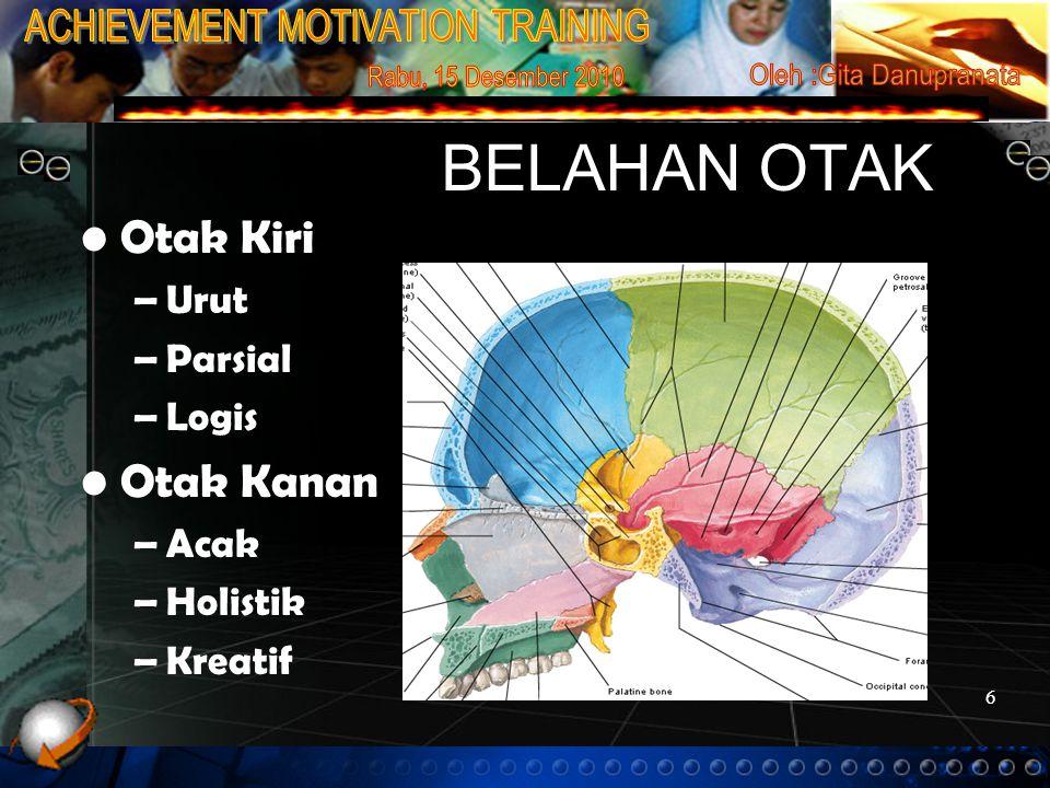 6 BELAHAN OTAK Otak Kiri –Urut –Parsial –Logis Otak Kanan –Acak –Holistik –Kreatif
