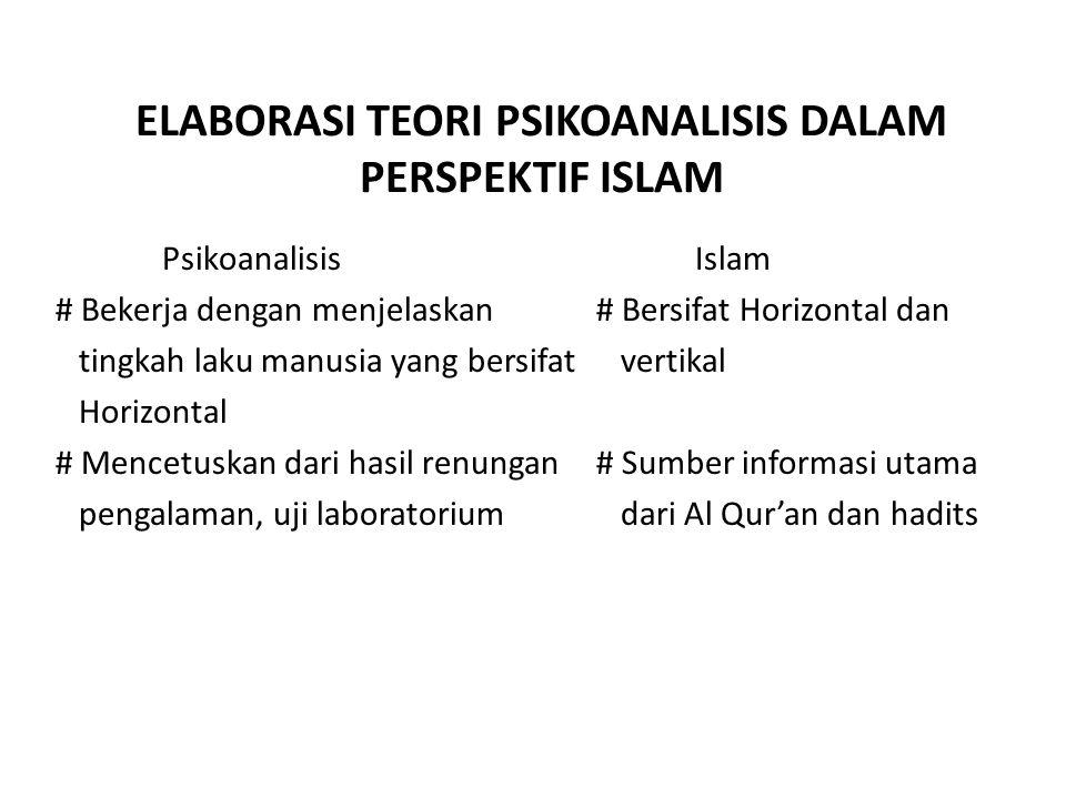 ELABORASI TEORI PSIKOANALISIS DALAM PERSPEKTIF ISLAM PsikoanalisisIslam # Bekerja dengan menjelaskan # Bersifat Horizontal dan tingkah laku manusia yang bersifat vertikal Horizontal # Mencetuskan dari hasil renungan # Sumber informasi utama pengalaman, uji laboratorium dari Al Qur'an dan hadits