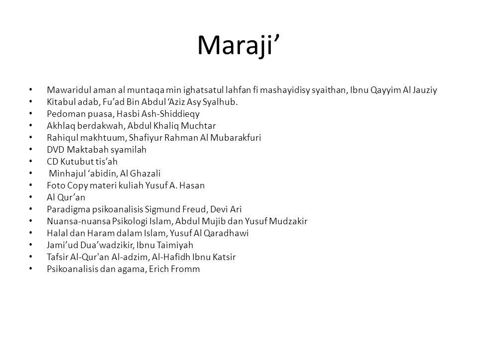Maraji' Mawaridul aman al muntaqa min ighatsatul lahfan fi mashayidisy syaithan, Ibnu Qayyim Al Jauziy Kitabul adab, Fu'ad Bin Abdul 'Aziz Asy Syalhub.