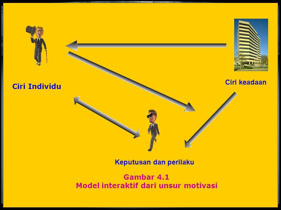 4 Gambar 4.1 Model interaktif dari unsur motivasi Ciri Individu Ciri keadaan Keputusan dan perilaku