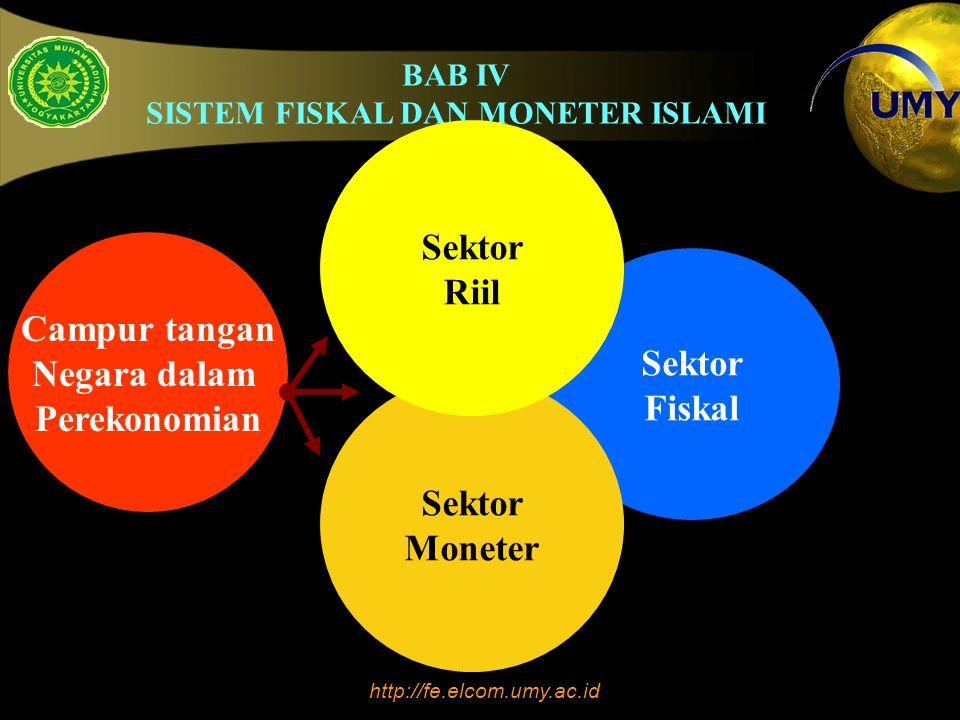 BAB IV SISTEM FISKAL DAN MONETER ISLAMI http://fe.elcom.umy.ac.id Sektor Fiskal Sektor Moneter Sektor Riil Campur tangan Negara dalam Perekonomian
