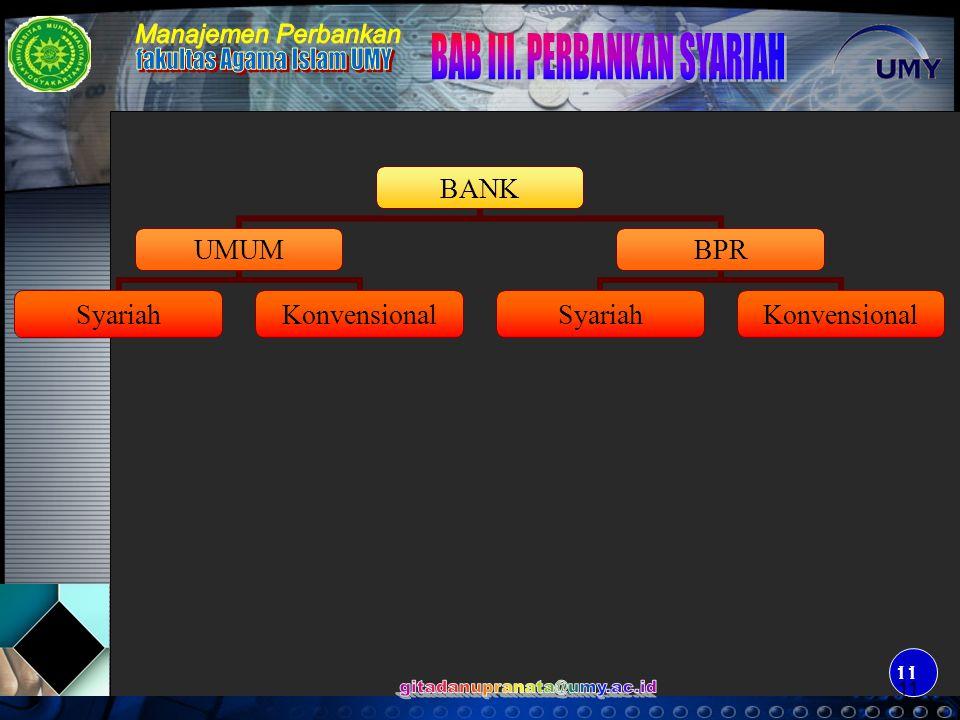 12 PERBEDAAN PENENTUAN HARGA BANK SYARIAH DAN BANK KONVENSIONAL Bank KonvensionalBank Syariah KegiatanHarga Menghimpun Dana Bunga Mudharabah Menyalurkan Dana Bunga Mudharabah Margin Jasa Layanan Perbankan Fee