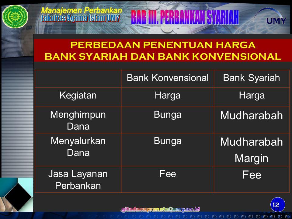 13 BANK Syariah UmumBPR Konvensional UmumBPR