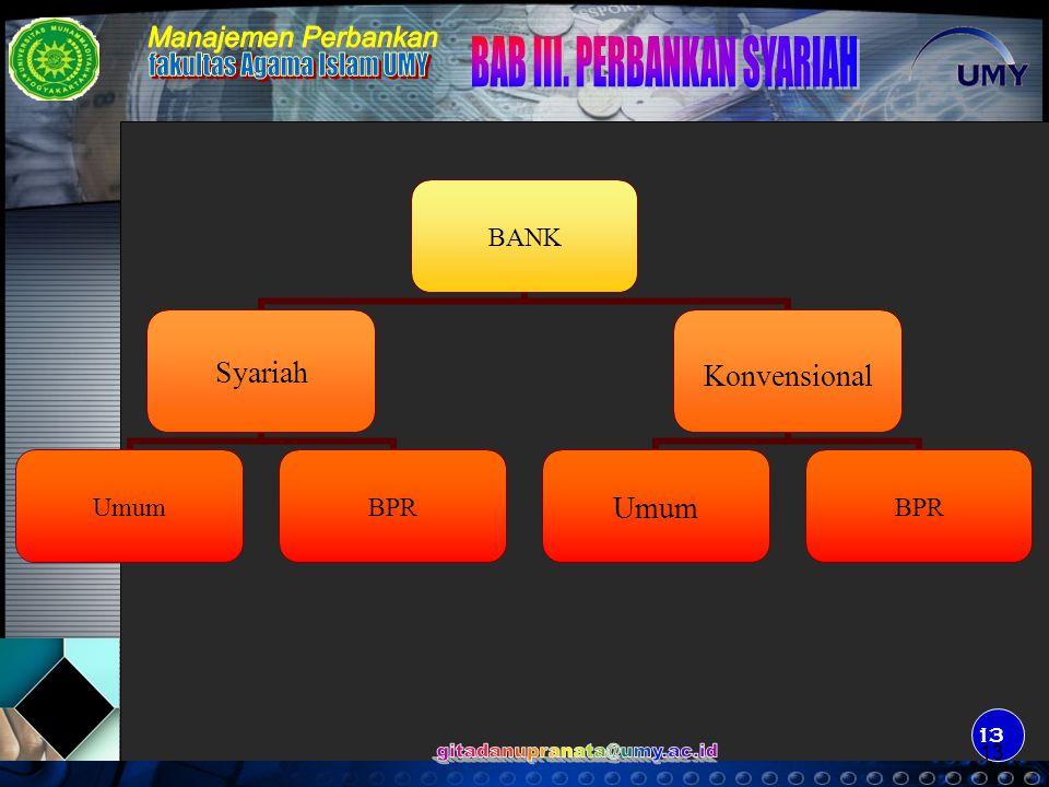 14 BANK X Kantor Cabang Syariah Kantor Cabang Konvensional