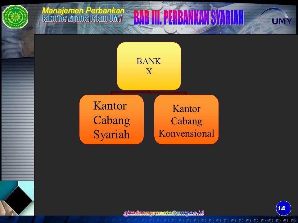 15 adalah bank konvensional yang dalam kegiatannya memberikan jasa dalam lalulintas pembayaran.