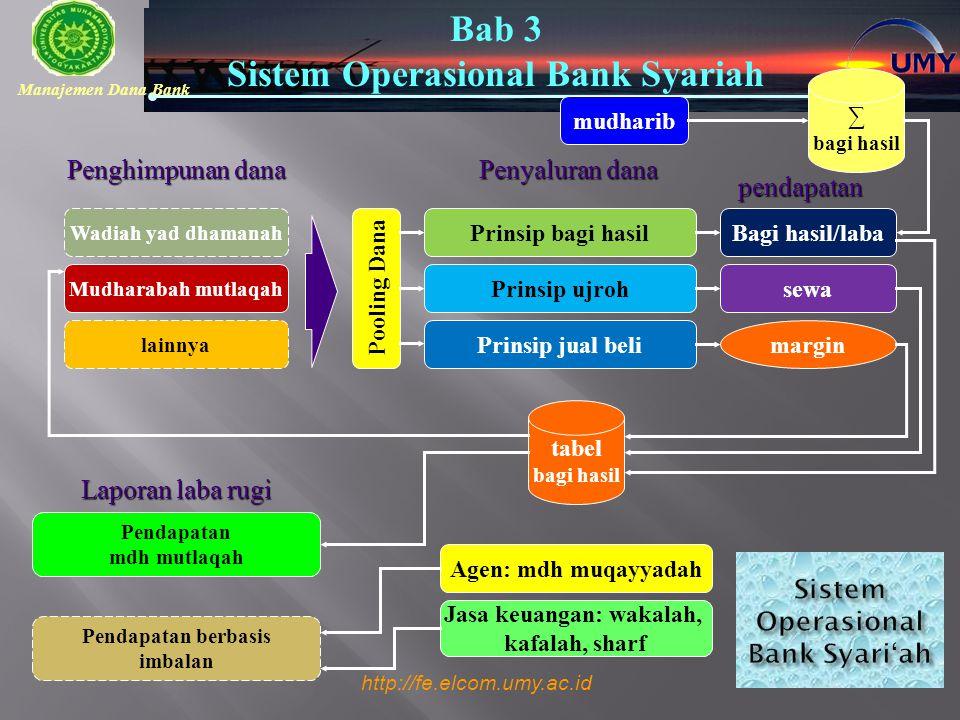 http://fe.elcom.umy.ac.id Bab 3 Sistem Operasional Bank Syariah Manajemen Dana Bank mudharib ∑ bagi hasil Bagi hasil/laba sewa Prinsip bagi hasil Prin