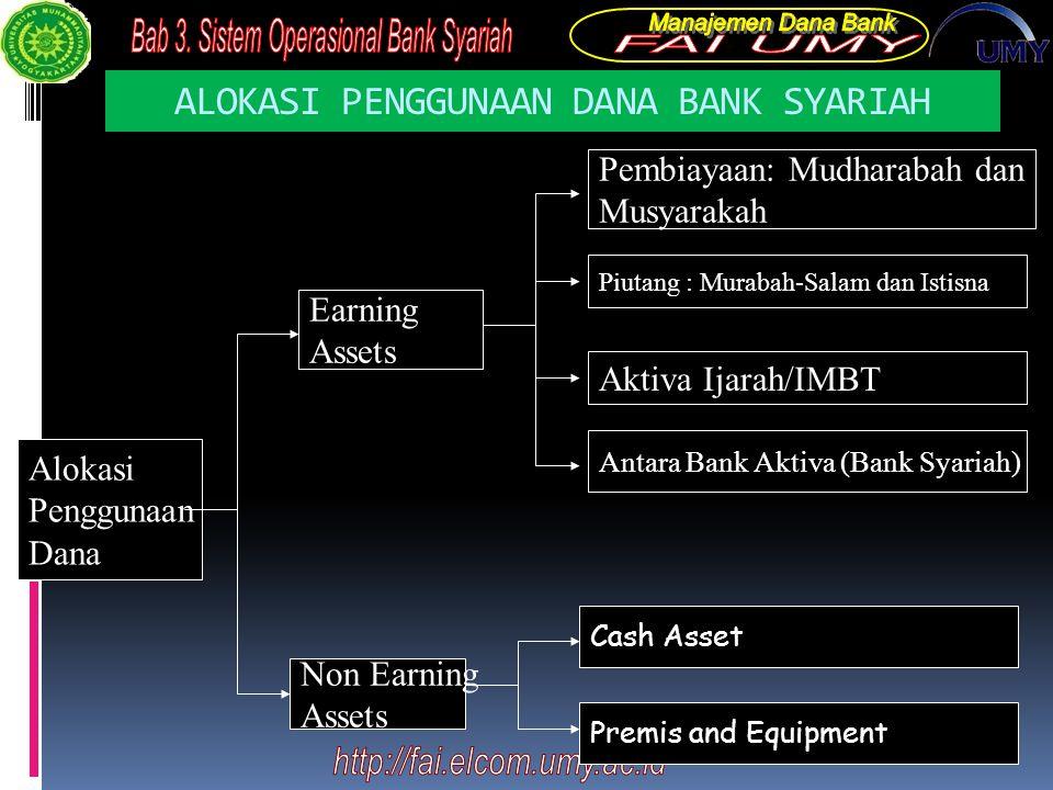 ALOKASI PENGGUNAAN DANA BANK SYARIAH Alokasi Penggunaan Dana Earning Assets Non Earning Assets Pembiayaan: Mudharabah dan Musyarakah Piutang : Murabah