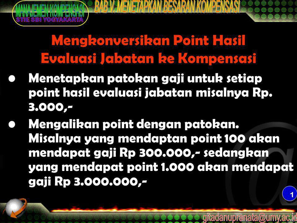 1 Mengkonversikan Point Hasil Evaluasi Jabatan ke Kompensasi Menetapkan patokan gaji untuk setiap point hasil evaluasi jabatan misalnya Rp. 3.000,- Me