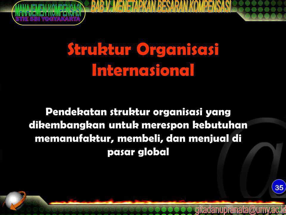 35 Struktur Organisasi Internasional Pendekatan struktur organisasi yang dikembangkan untuk merespon kebutuhan memanufaktur, membeli, dan menjual di p