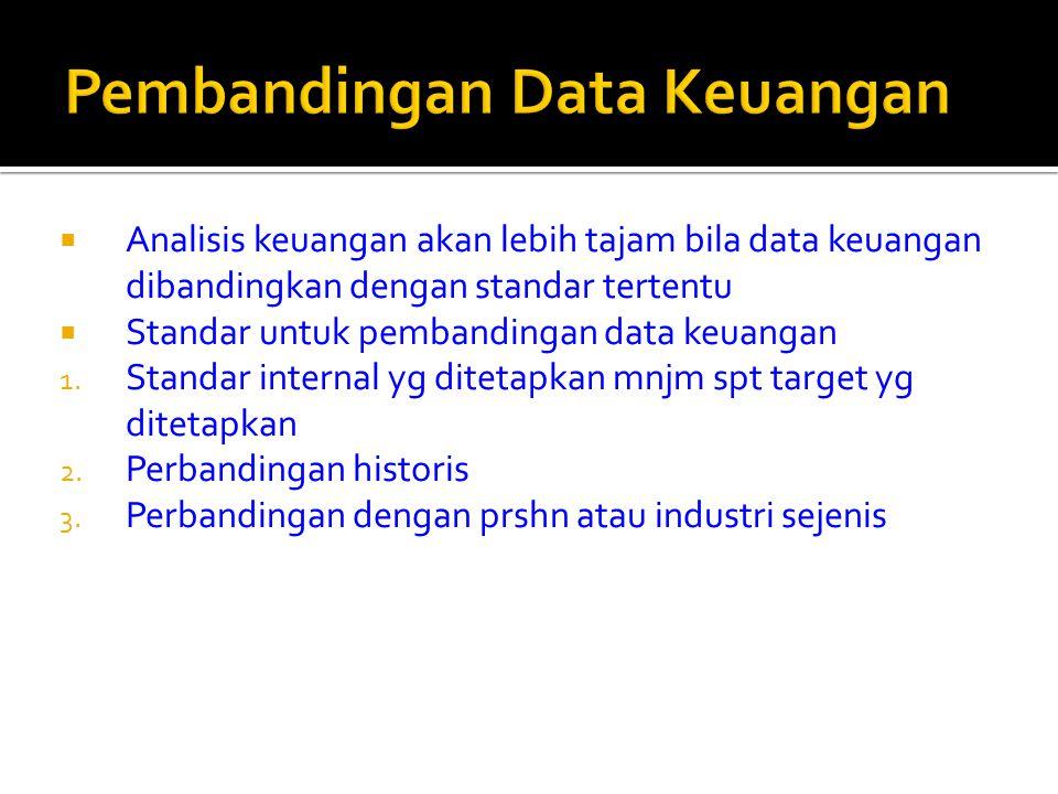  Analisis keuangan akan lebih tajam bila data keuangan dibandingkan dengan standar tertentu  Standar untuk pembandingan data keuangan 1. Standar int