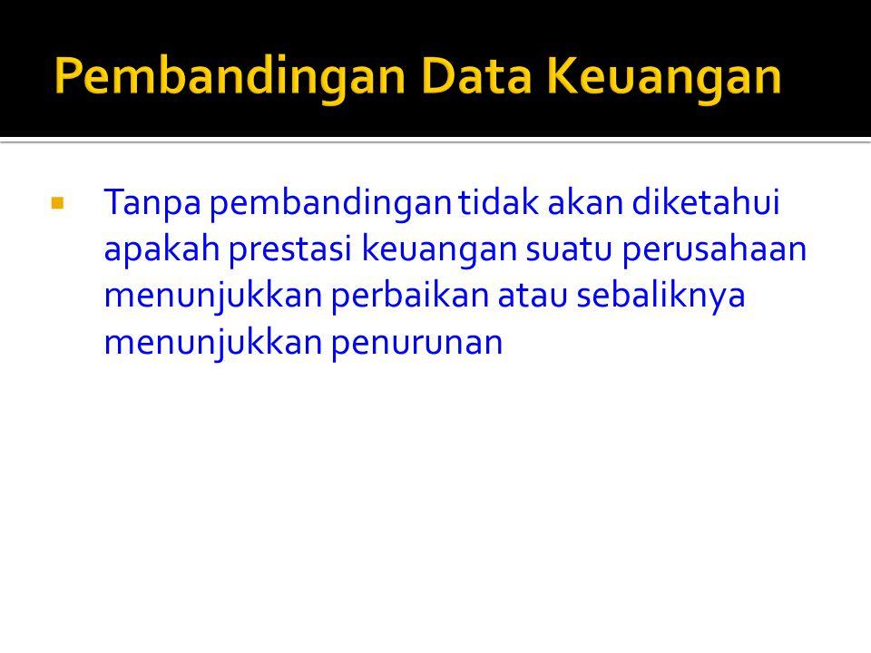  Suatu data berubah bisa disebabkan oleh 1. Trend 2. Siklus 3. Musiman 4. Ketidakteraturan