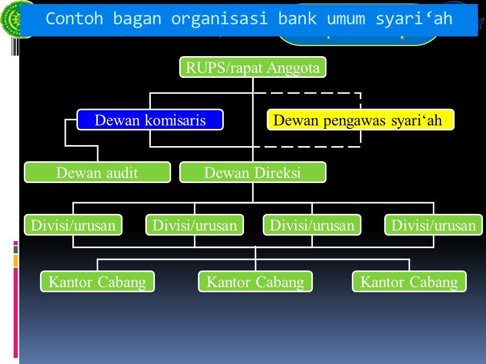 Contoh bagan organisasi bank umum syari'ah RUPS/rapat Anggota Dewan komisarisDewan pengawas syari'ah Dewan DireksiDewan audit Divisi/urusan Kantor Cab