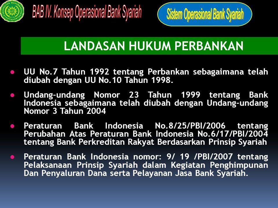 UU No.7 Tahun 1992 tentang Perbankan sebagaimana telah diubah dengan UU No.10 Tahun 1998. Undang-undang Nomor 23 Tahun 1999 tentang Bank Indonesia seb