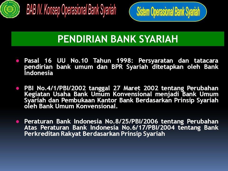 Pasal 16 UU No.10 Tahun 1998: Persyaratan dan tatacara pendirian bank umum dan BPR Syariah ditetapkan oleh Bank Indonesia PBI No.4/1/PBI/2002 tanggal