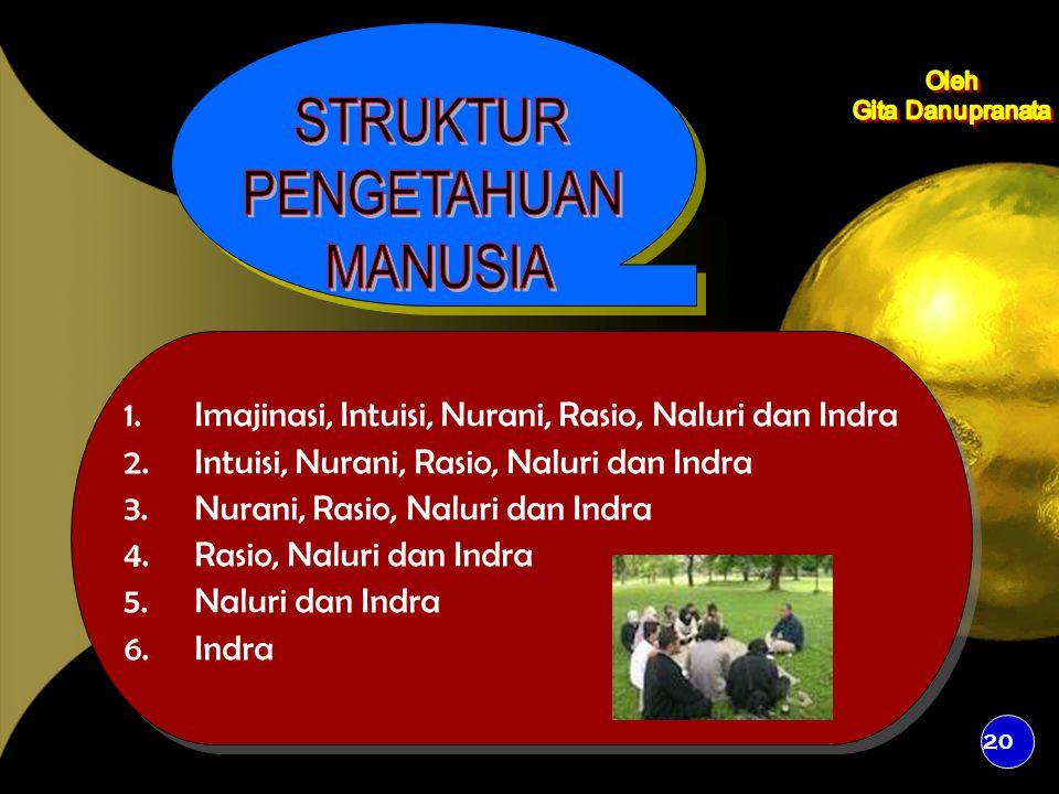 20 1.Imajinasi, Intuisi, Nurani, Rasio, Naluri dan Indra 2.Intuisi, Nurani, Rasio, Naluri dan Indra 3.Nurani, Rasio, Naluri dan Indra 4.Rasio, Naluri