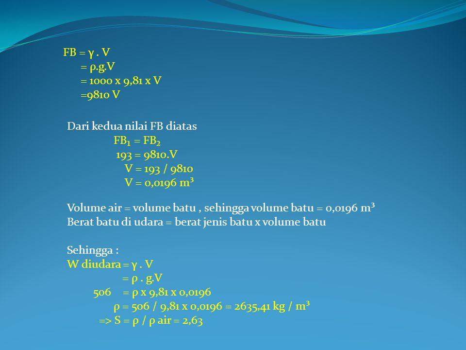 FB = γ. V = ρ.g.V = 1000 x 9,81 x V =9810 V Dari kedua nilai FB diatas FB₁ = FB₂ 193 = 9810.V V = 193 / 9810 V = 0,0196 m³ Volume air = volume batu, s