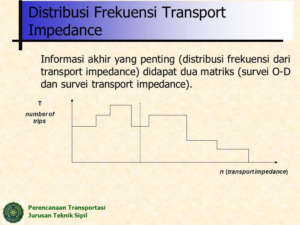 Perencanaan Transportasi Jurusan Teknik Sipil Distribusi Frekuensi Transport Impedance Informasi akhir yang penting (distribusi frekuensi dari transpo