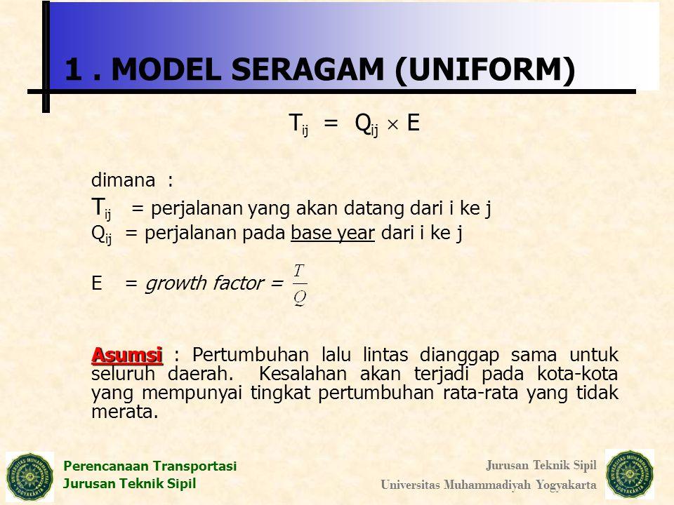 Perencanaan Transportasi Jurusan Teknik Sipil Universitas Muhammadiyah Yogyakarta 1. MODEL SERAGAM (UNIFORM) T ij = Q ij  E dimana : T ij = perjalana