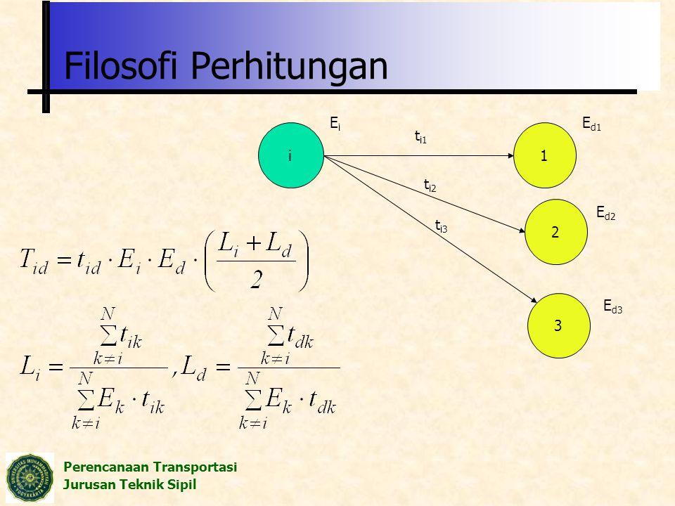 Perencanaan Transportasi Jurusan Teknik Sipil Filosofi Perhitungan i1 2 EiEi E d1 E d2 t i1 t i2 3 E d3 t i3