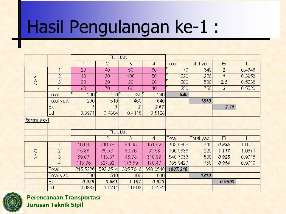 Perencanaan Transportasi Jurusan Teknik Sipil Hasil Pengulangan ke-1 :