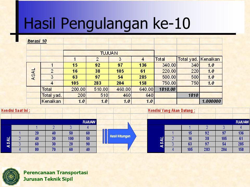 Perencanaan Transportasi Jurusan Teknik Sipil Hasil Pengulangan ke-10
