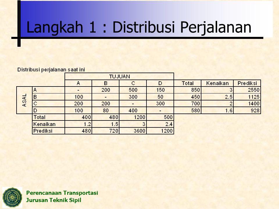 Perencanaan Transportasi Jurusan Teknik Sipil Langkah 1 : Distribusi Perjalanan