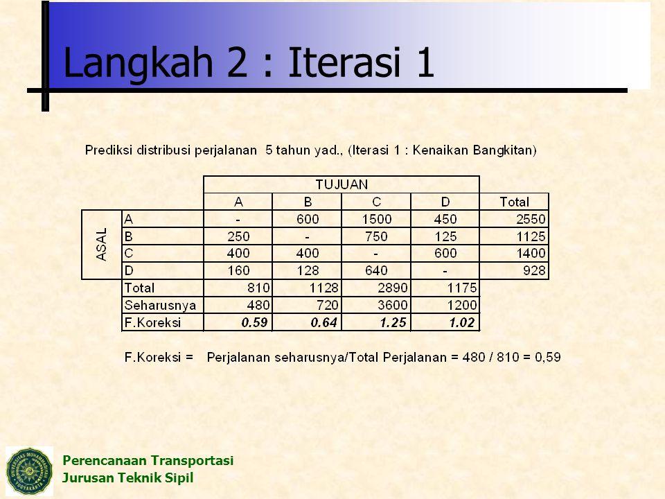 Perencanaan Transportasi Jurusan Teknik Sipil Langkah 2 : Iterasi 1
