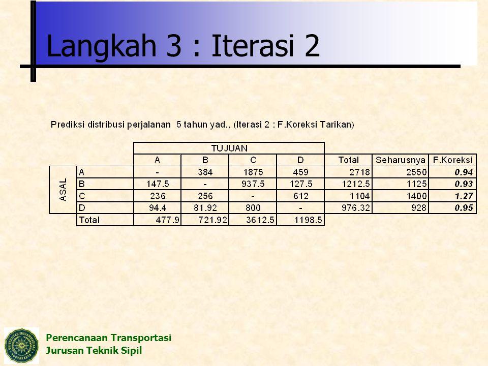 Perencanaan Transportasi Jurusan Teknik Sipil Langkah 3 : Iterasi 2