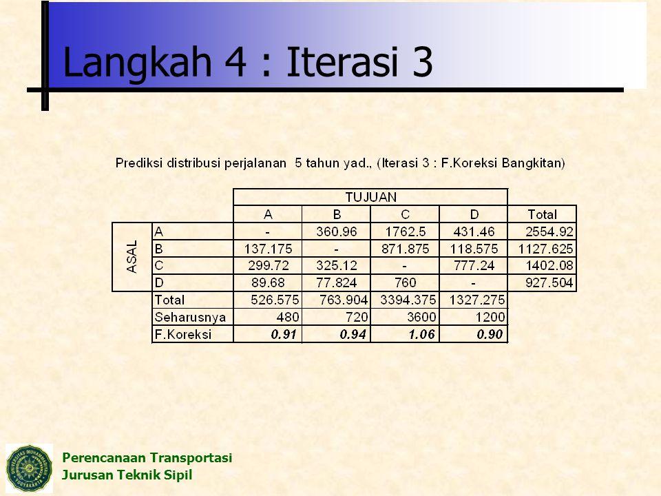 Perencanaan Transportasi Jurusan Teknik Sipil Langkah 4 : Iterasi 3