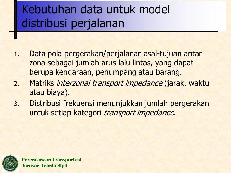 Perencanaan Transportasi Jurusan Teknik Sipil 1. Data pola pergerakan/perjalanan asal-tujuan antar zona sebagai jumlah arus lalu lintas, yang dapat be