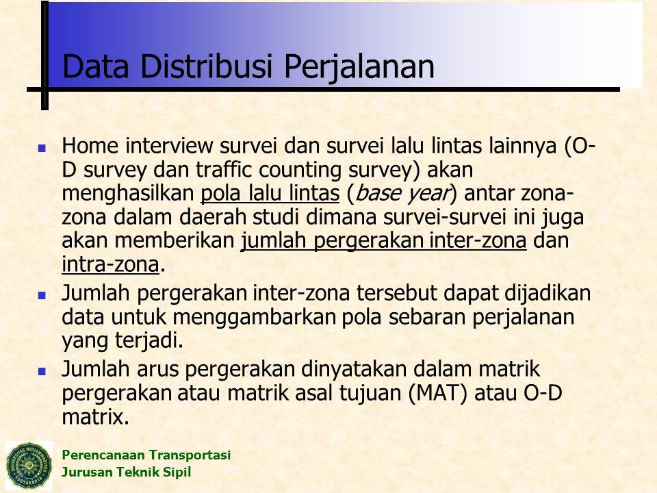 Perencanaan Transportasi Jurusan Teknik Sipil Home interview survei dan survei lalu lintas lainnya (O- D survey dan traffic counting survey) akan meng