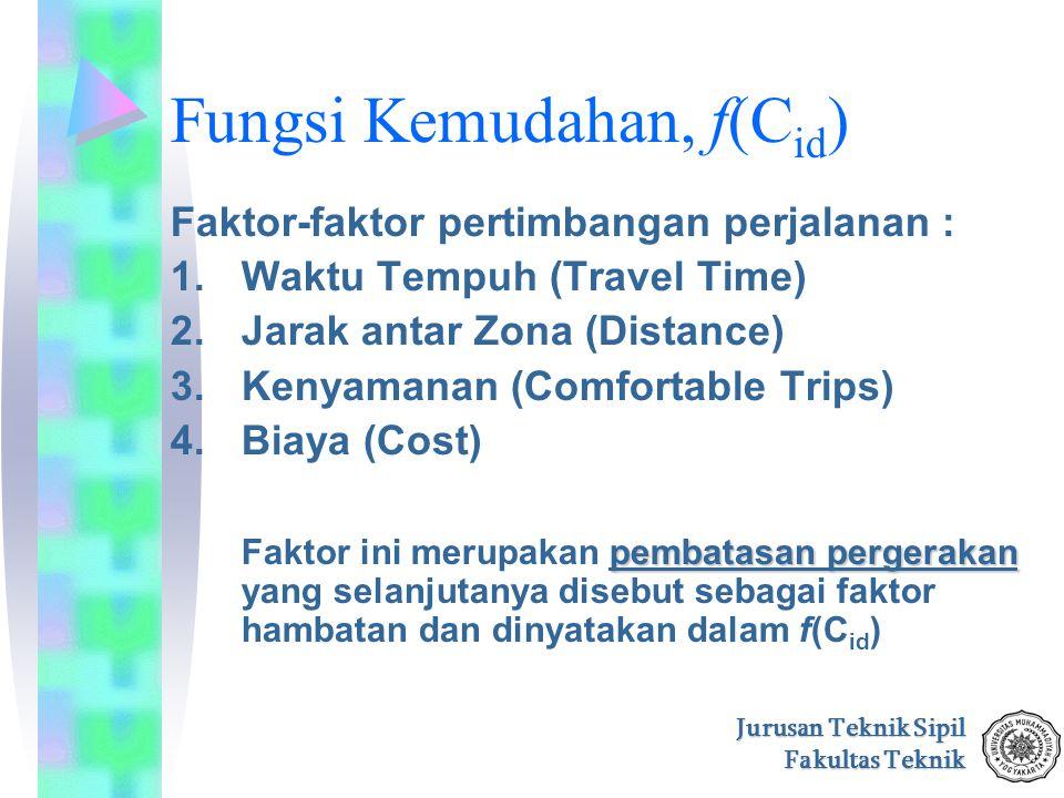 Jurusan Teknik Sipil Fakultas Teknik Fungsi Kemudahan, f(C id ) Faktor-faktor pertimbangan perjalanan : 1.Waktu Tempuh (Travel Time) 2.Jarak antar Zon