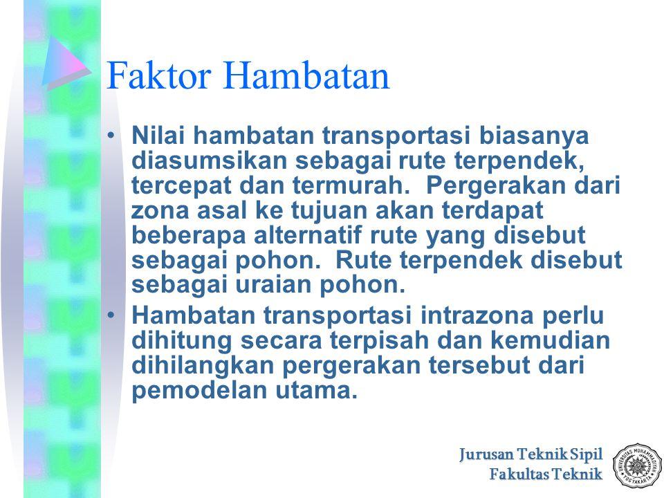 Jurusan Teknik Sipil Fakultas Teknik Faktor Hambatan Nilai hambatan transportasi biasanya diasumsikan sebagai rute terpendek, tercepat dan termurah. P
