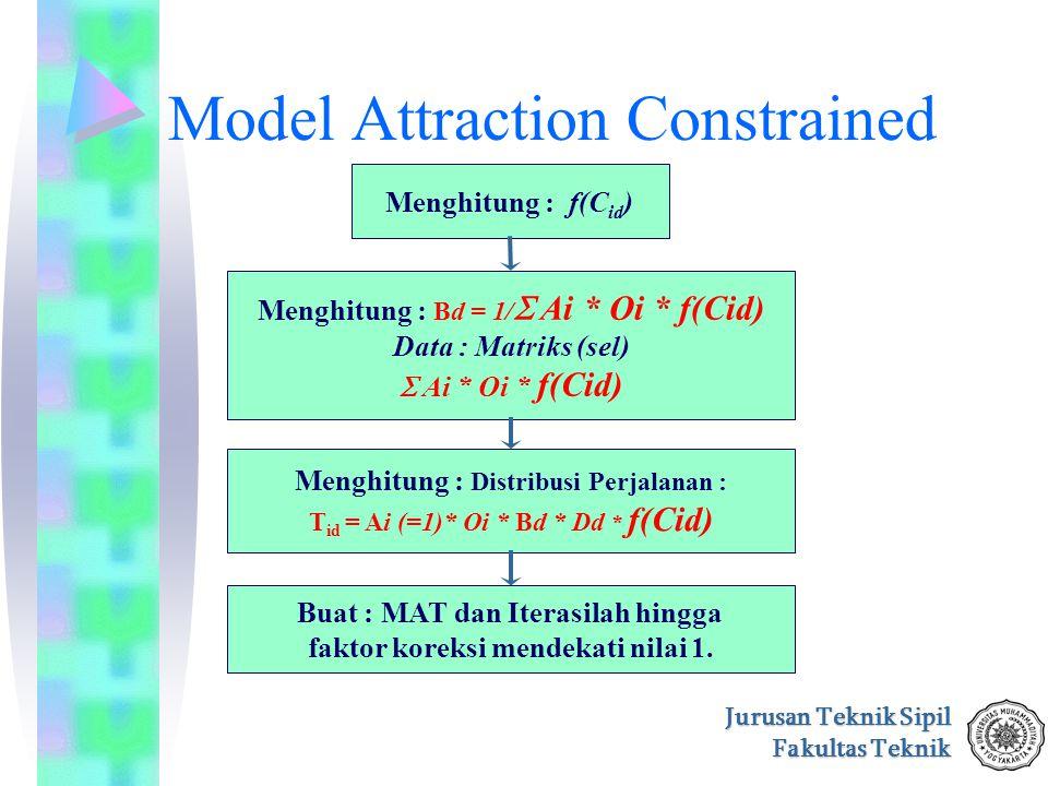 Jurusan Teknik Sipil Fakultas Teknik Model Attraction Constrained Menghitung : f(C id ) Menghitung : Bd = 1/  Ai * Oi * f(Cid) Data : Matriks (sel) 