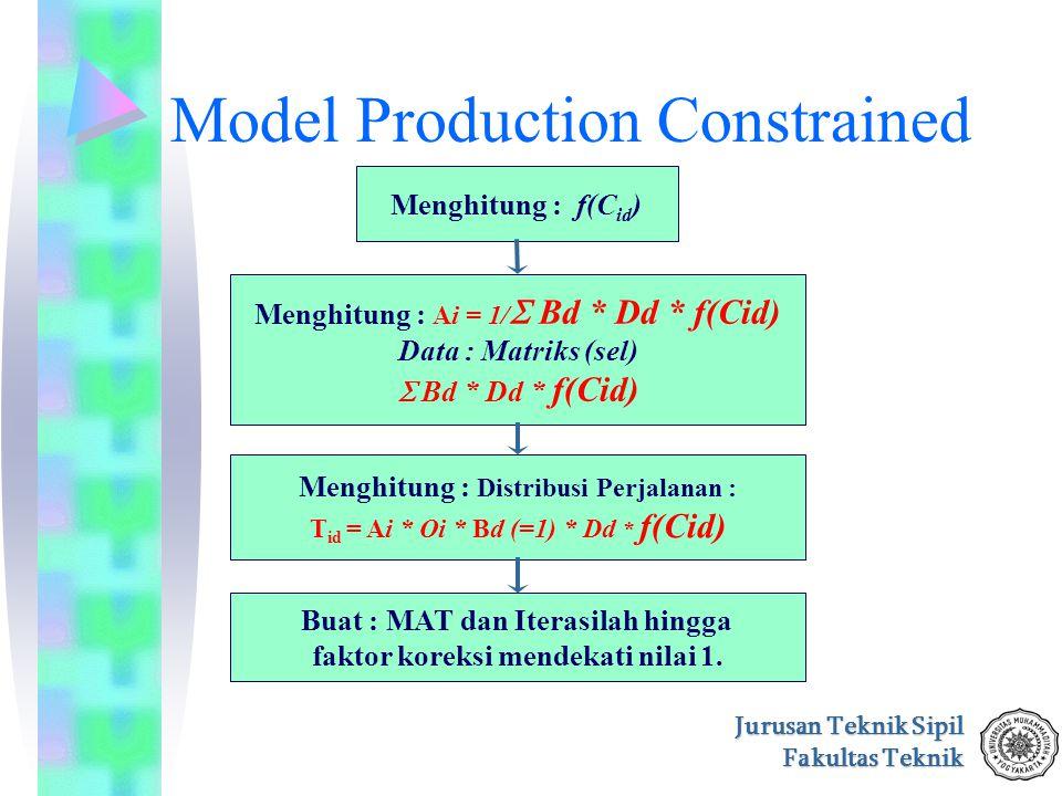 Jurusan Teknik Sipil Fakultas Teknik Model Production Constrained Menghitung : f(C id ) Menghitung : Ai = 1/  Bd * Dd * f(Cid) Data : Matriks (sel) 